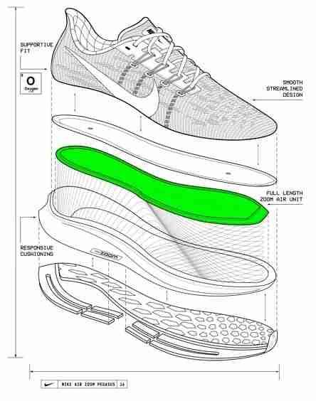 Top shoe brands in India